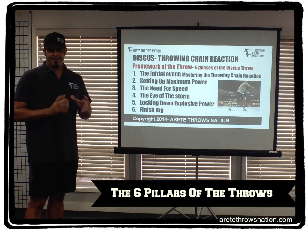 The Importance Of Understanding The 6 Pillars Of The Throws 6pillars 1024x768