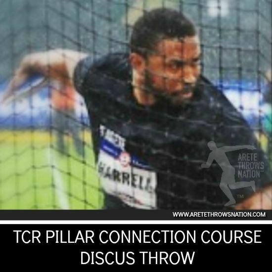 discus throws technique coaching