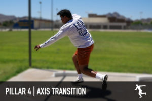 Shot put axis transition