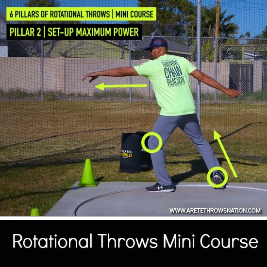 rotational shot put and discus throws technique