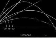 throwing mechanics and distance